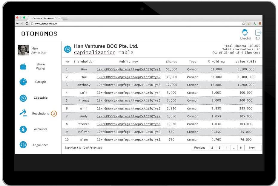 otonomos business incorporation blockchain dashboard
