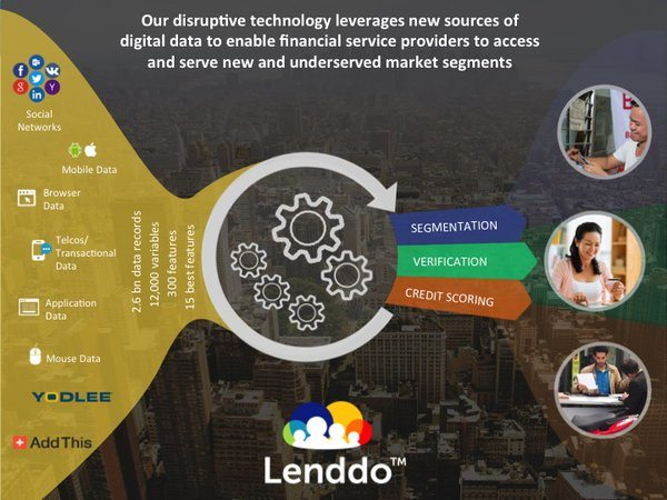 lenddo financial inclusion