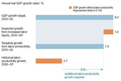 myanmar economic facts