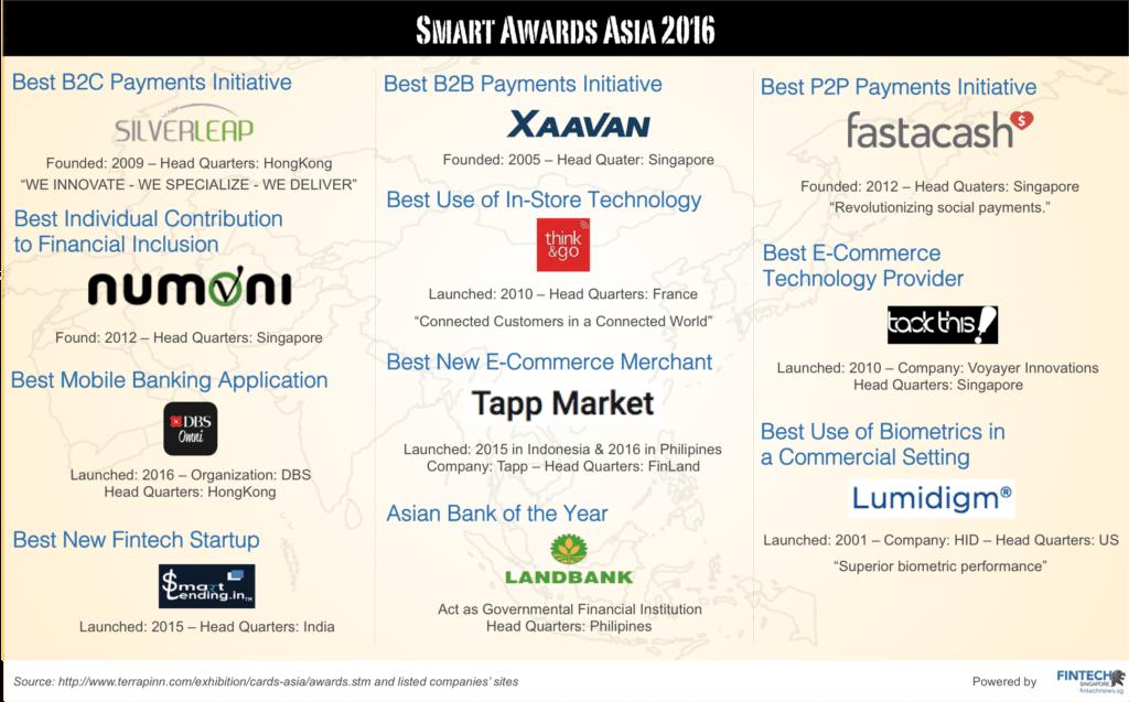 Smart Awards Asia 2016
