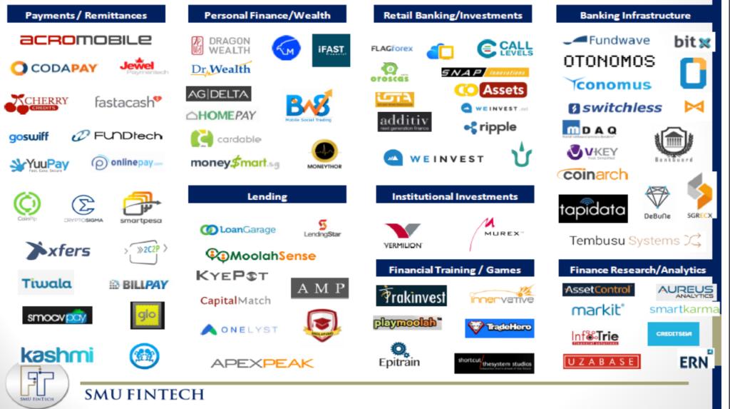 fintech startup scene singapore SMU fintech