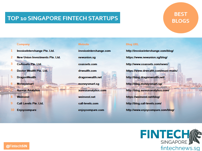 singapore fintech companies best of blogs
