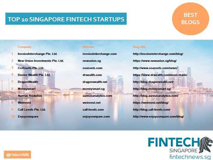 singapore fintech companies best of blogs