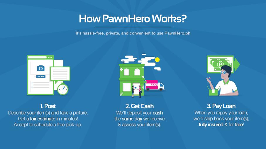 How PawnHero Works