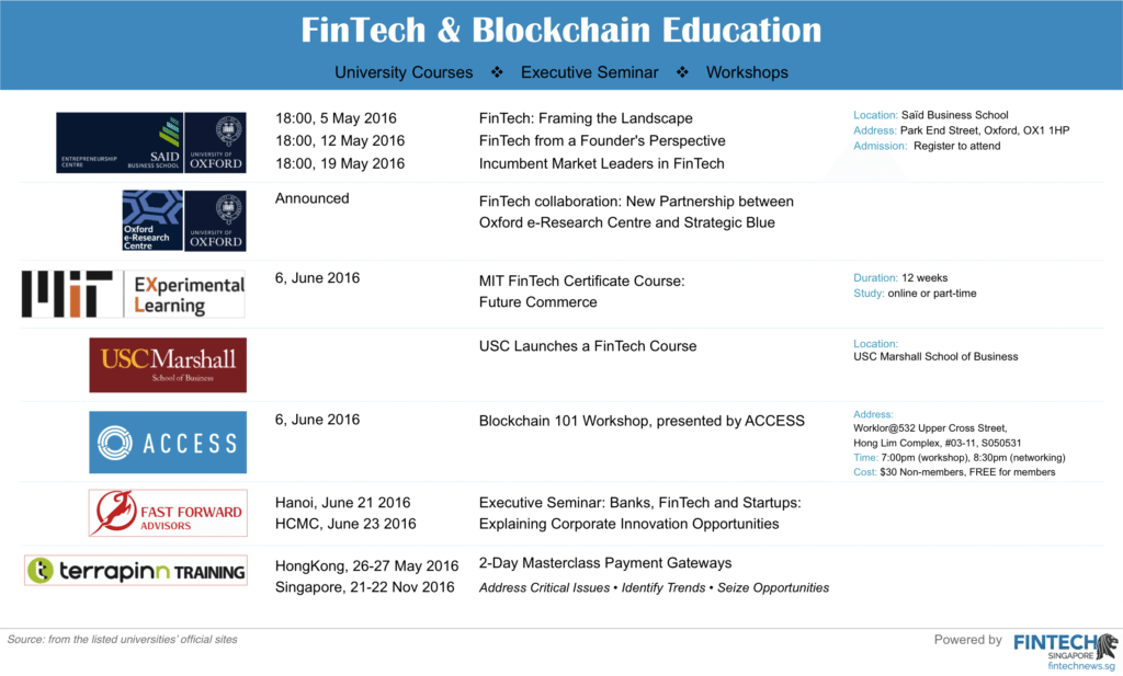 fintech education vertical