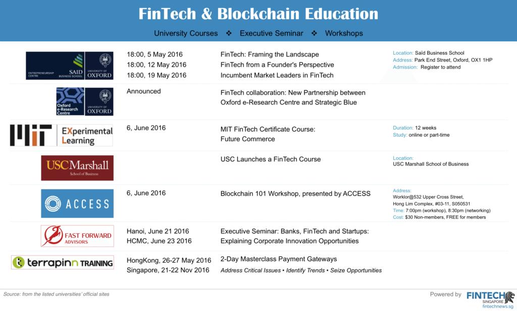 fintech education vertical