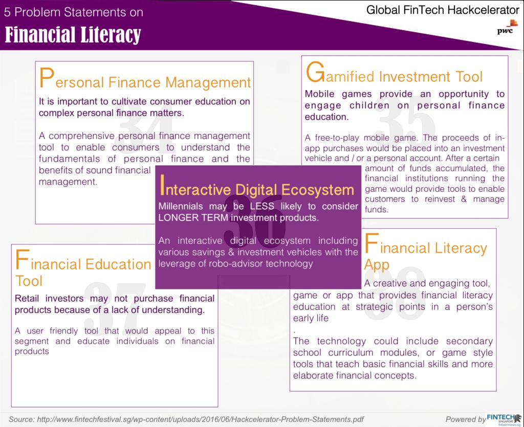 MAS | Global FinTech Hackcelerator | FinTech Problem Statements | Financial Literacy