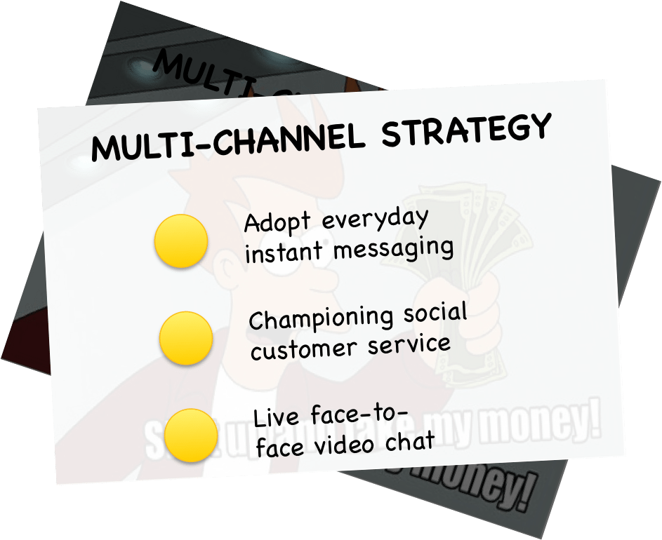 Asia Fintech Customer service | Multi-channel strategy