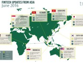 Asian Financial Technology Updates