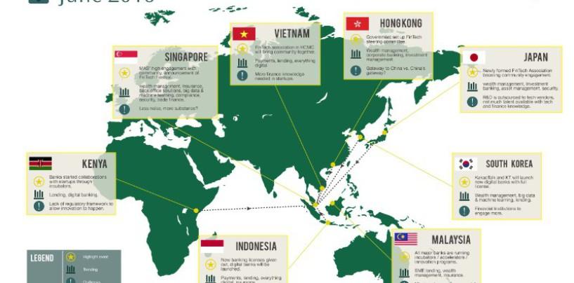 Asian Financial Technology Updates