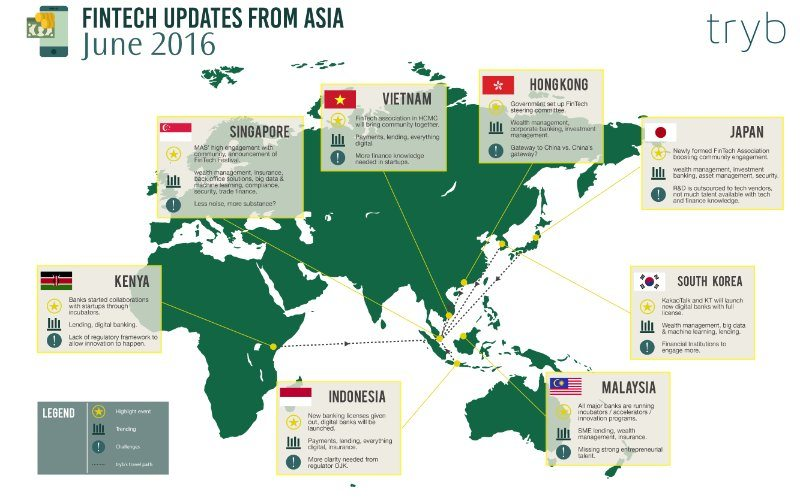 Asian Financial Technology Updates - Vol. 2