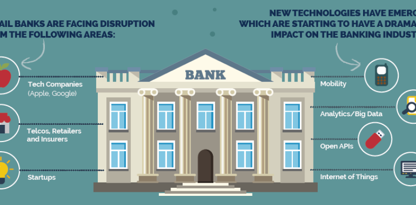 Infographic: How Retail Banks Are Adapting to Fintech Disruption