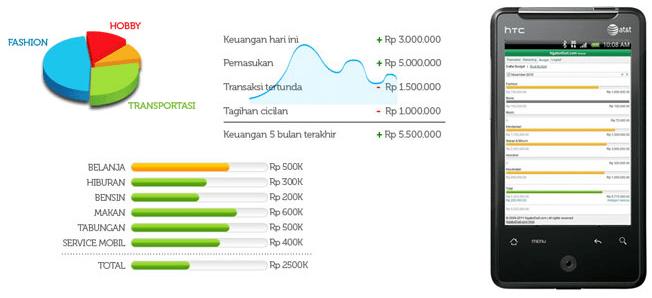 NgaturDuit.com fintech indonesia