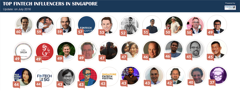 Top SIngapore Fintech Influencers July 2016 | Fintechnews