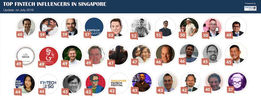 Top SIngapore Fintech Influencers July 2016 | Fintechnews