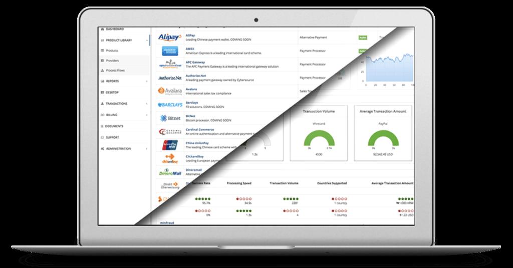 Wells Fargo Startup Accelerator   Alpha Payments Cloud