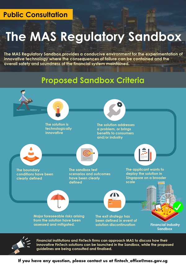 News-and-Publications:Media-Releases:2016:MAS-Proposes-a-Regulatory-Sandbox-for-FinTech-Experiments
