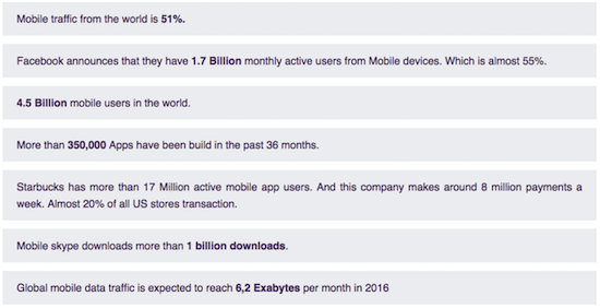 Mobile Statistics - Most Interesting Facts From Mobile Devices