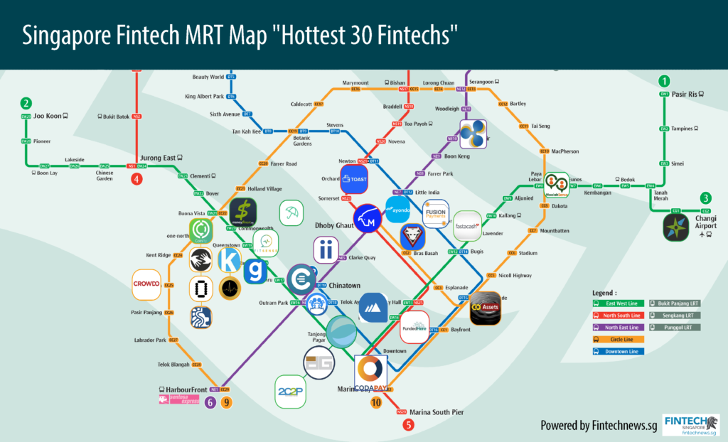Singapore Fintech MRT Map Hottest Fintechs 2016