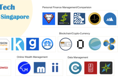 What Happened to Fintech Singapore's Previous Pick of Hottest Fintech Startups?