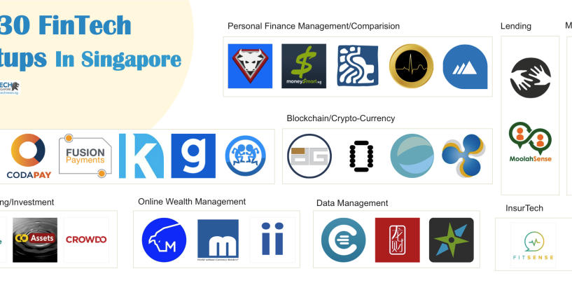 TOP 30 FINTECH STARTUPS IN SINGAPORE