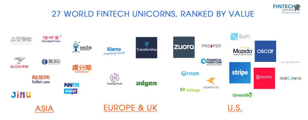 Fintech ipo valuation uk