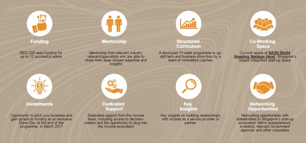 Income Future Starter-benefits