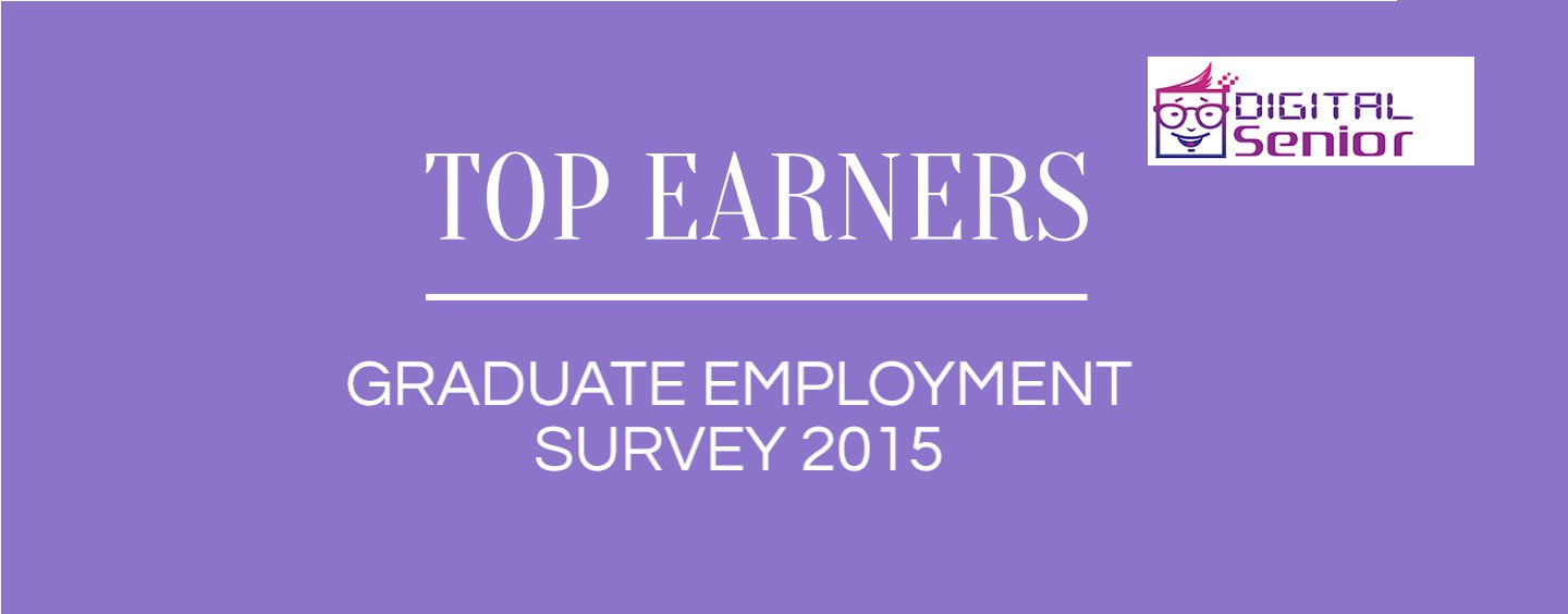 Singapore Graduate Employment Survey 2016; Computing is Top