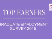 Singapore Graduate Employment Survey 2016; Computing is Top