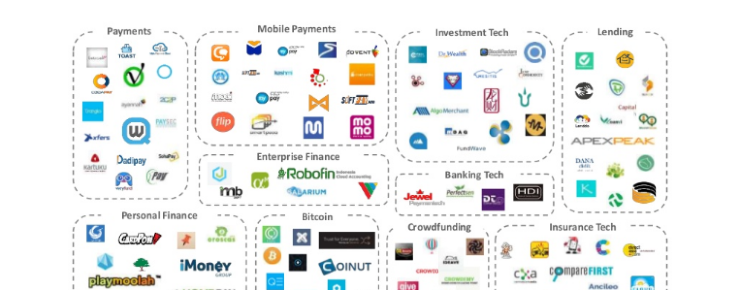 Tracxn Report: Fintech Growing Fast in SEA; Payments & Investment Tech Are Top Two Funded Segments