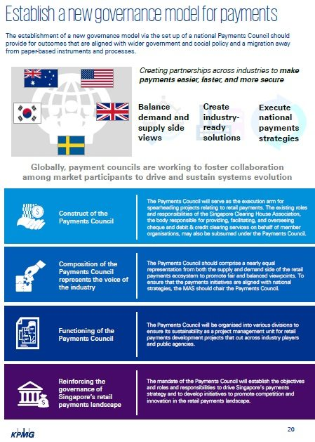Singapore Payments Roadmap - Establish a new governance model for payments
