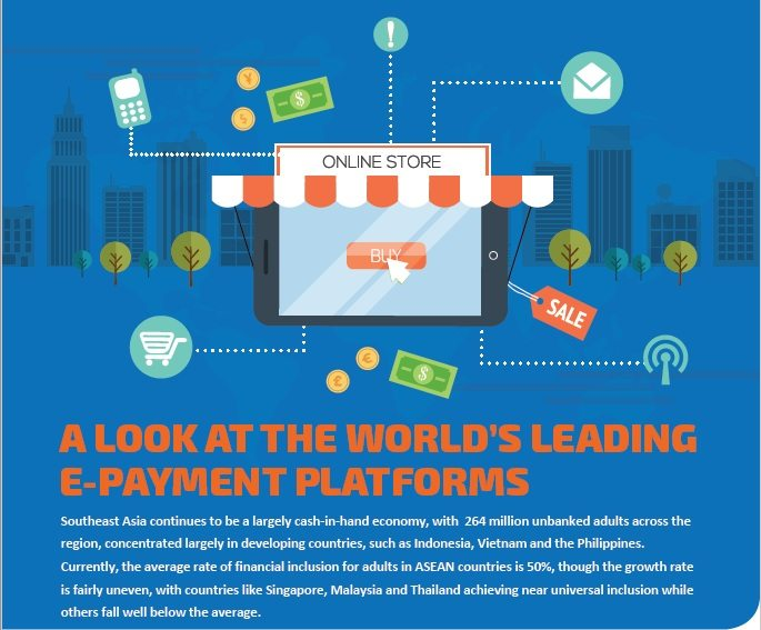world's leading e-payment platforms