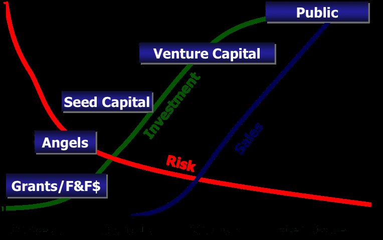 Returns Analysis (IRR & CoC)
