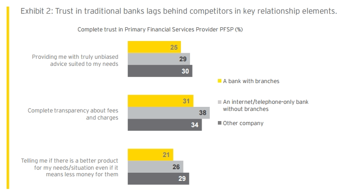 global-consumer-banking-survey-1