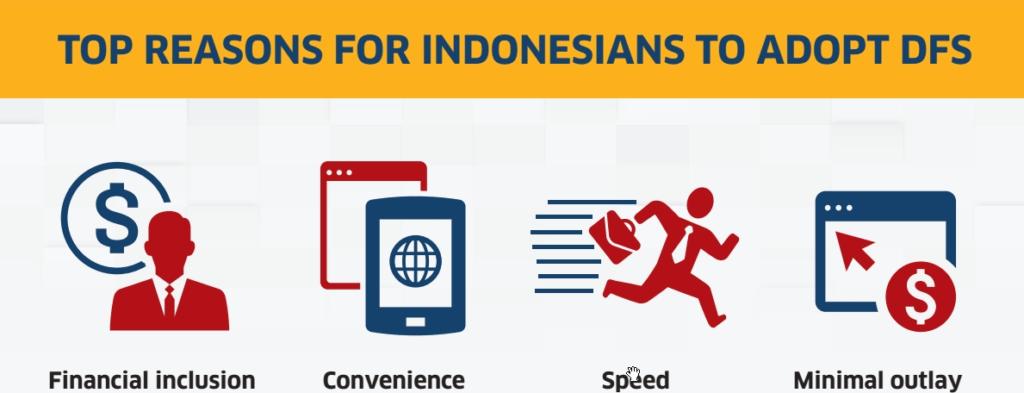 indonesia-fintech