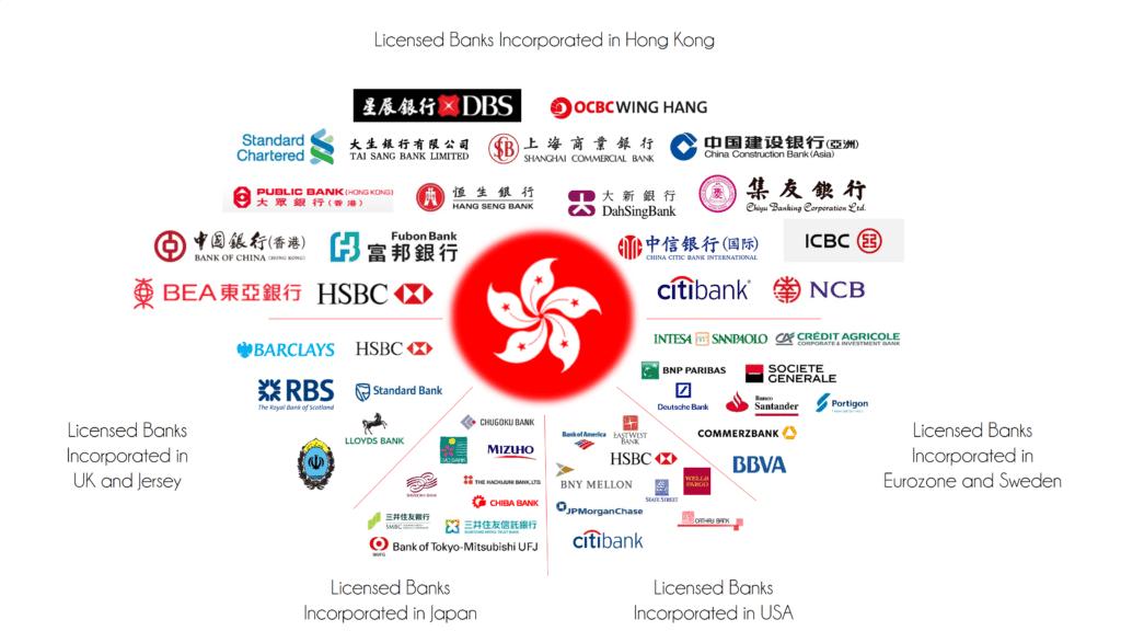 Hong Kong Fintech Map