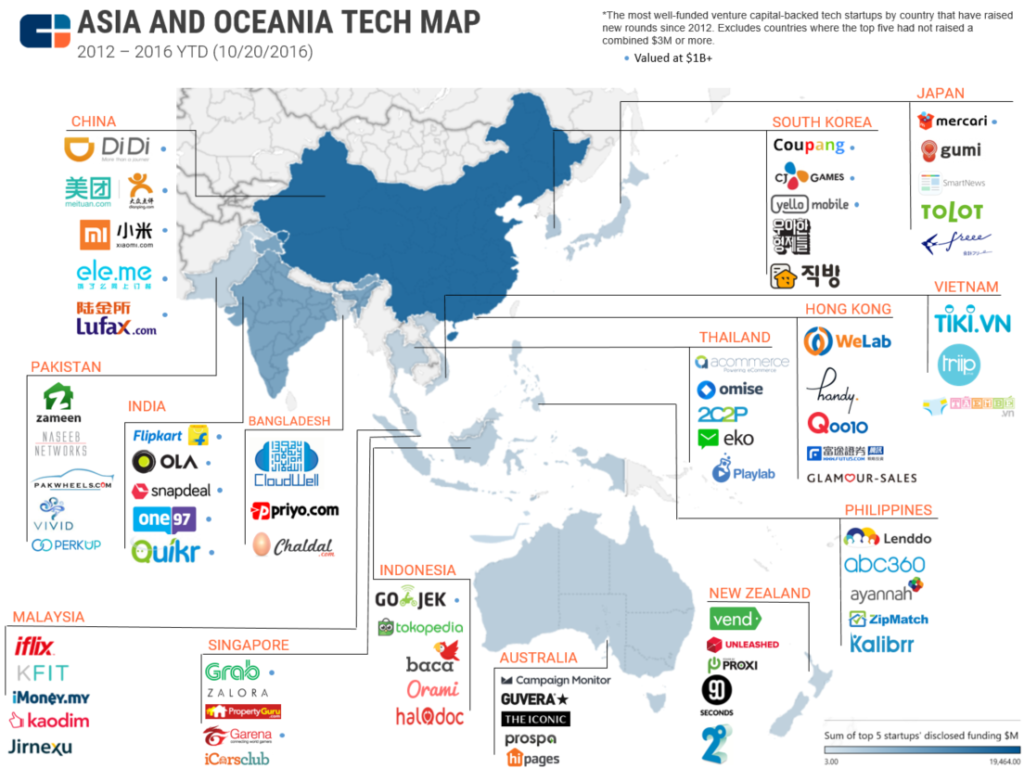 most-well-funded-tech-startups-in-asia-and-apac-2