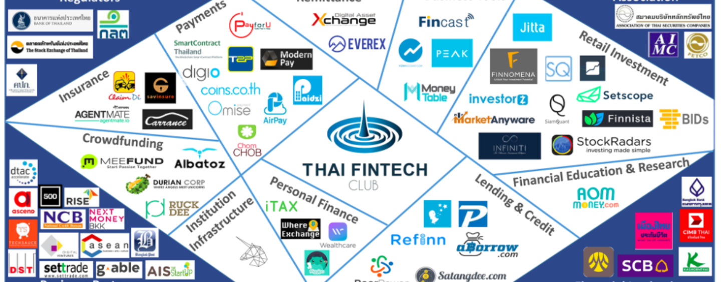 The Fintech Club of Thailand