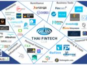 The Fintech Club of Thailand