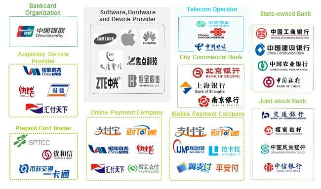 china-fintech-map