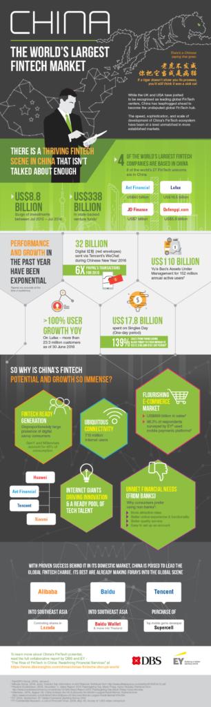 china-the-worlds-largest-fintech-market_fa_long