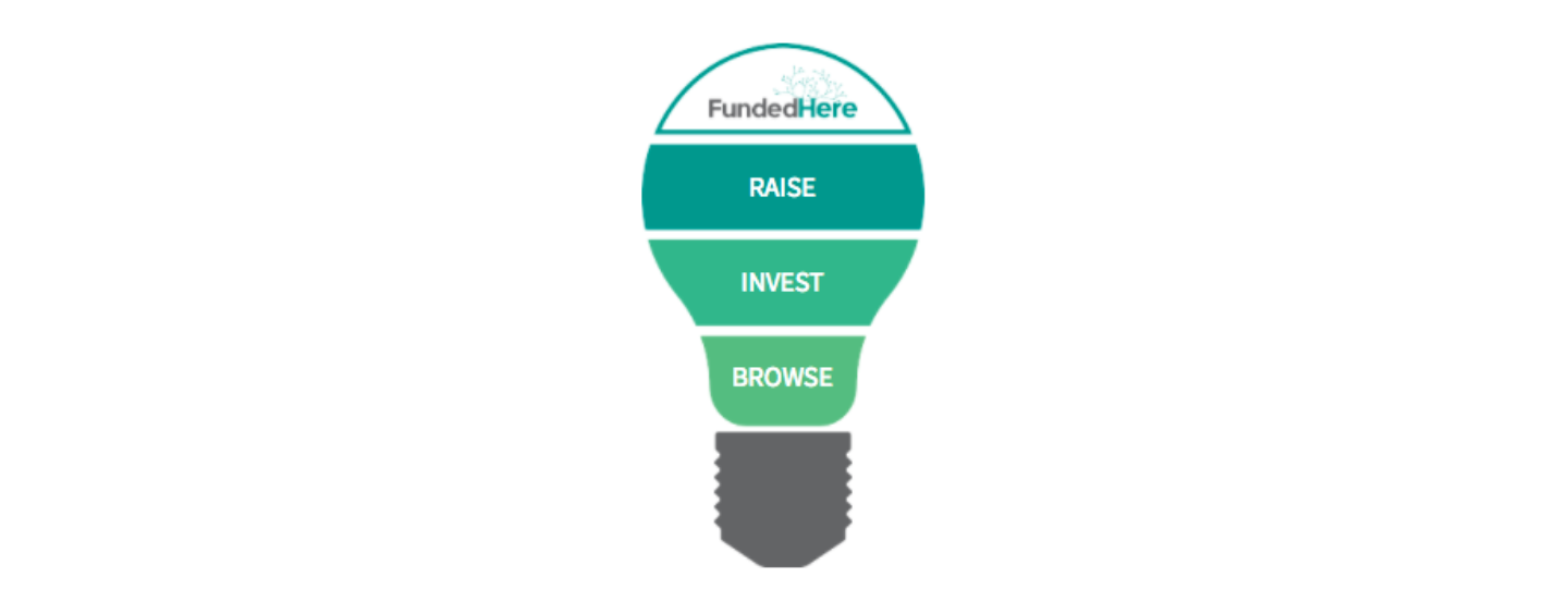 Fintech Startup Of The Month: Equity & Loan Crowdfunding ...