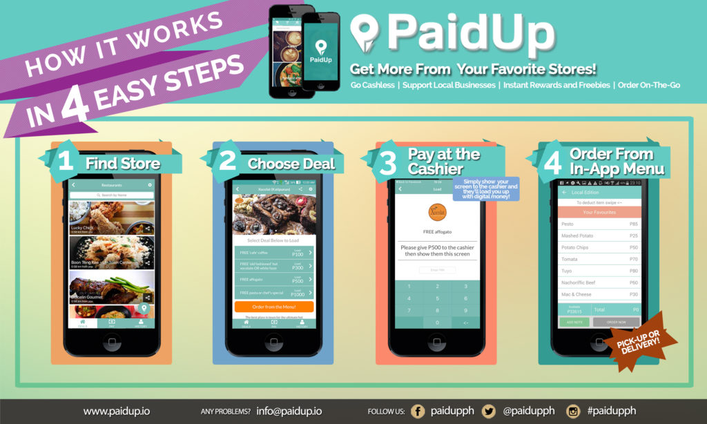 paidup-how-it-works