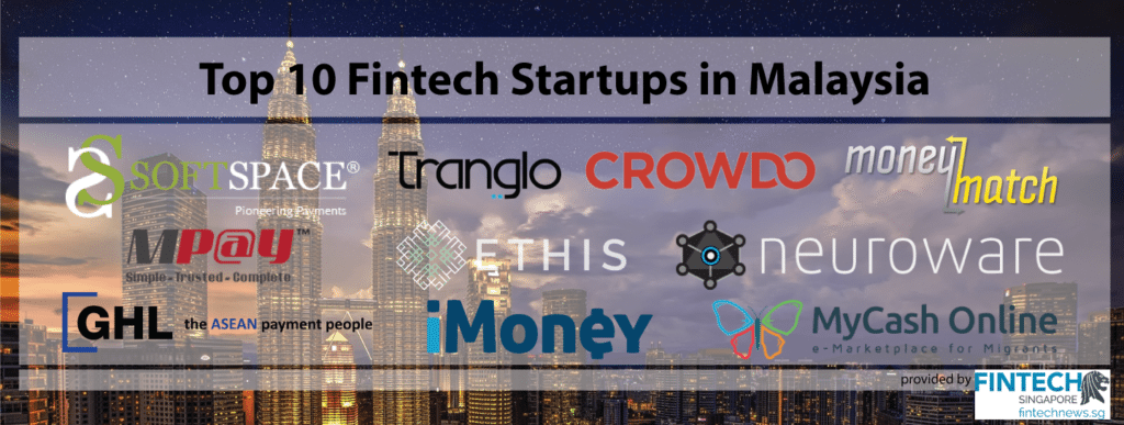 Top 10 Fintech Startups in Malaysia