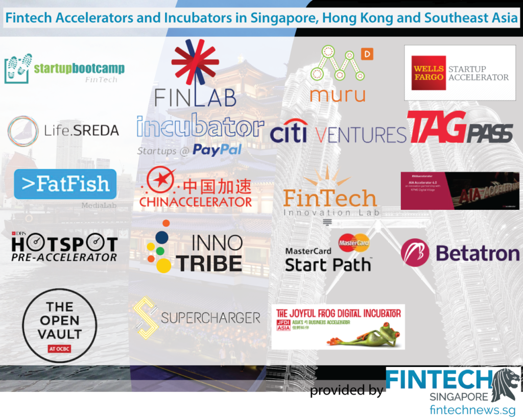 Fintech-Accelerators-and-Incubators-in-Singapore,-Hong-Kong-and-Southeast-Asia