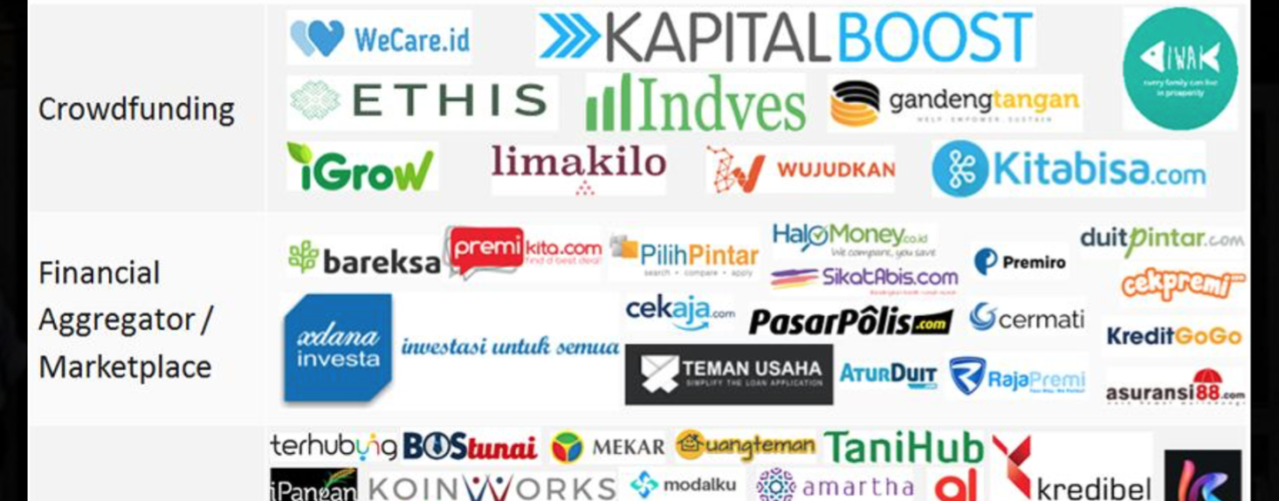 Indonesia Turn To E Payment Services As The Sector Takes The Lion S Share In Local Fintech Market Fintech Singapore