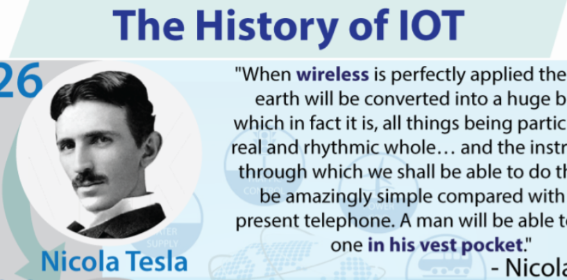 Infographic: The History of IOT