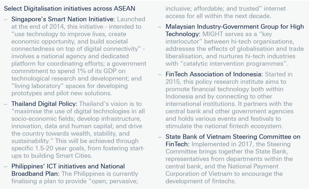 Reimagining ASEAN Digital