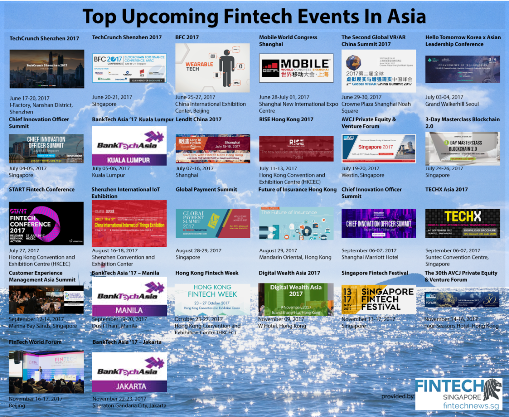 Upcoming Fintech Asia Events