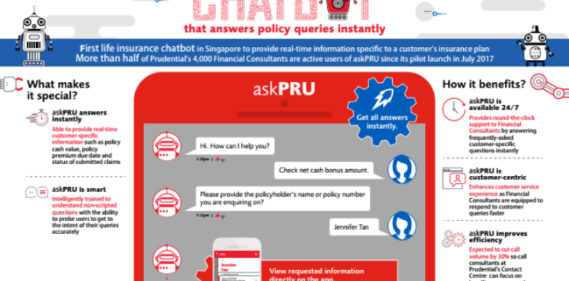 Singapore's Industry-first Intelligent Chatbot provides Information Specific to Customers Life Insurance Plans